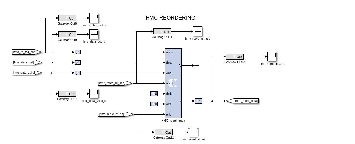 Tutorial 3: HMC Interface — CASPER Tutorials 0 1 documentation
